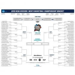 #ICYMI: March Madness 2018