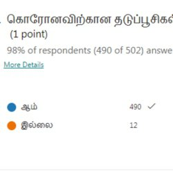 Rathinavani 90.8 Community Radio   Voice for Vaccine Campaign   Survey Explanation by Dr Srinivasan Sir - HoD Micro Biology Department   Part 2   UNICEF   CRA Project