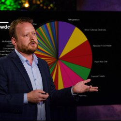 100 solutions to climate change | Chad Frischmann