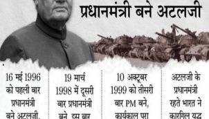 13 Days PM Atal Bihari Vajpayee